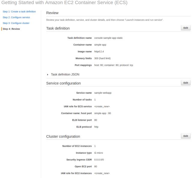 review configurações ecs